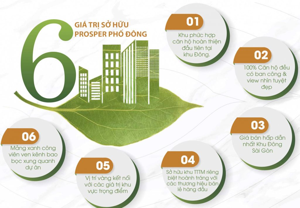 6 giá trị của Phúc Yên Prosper Phố Đông Thủ Đức